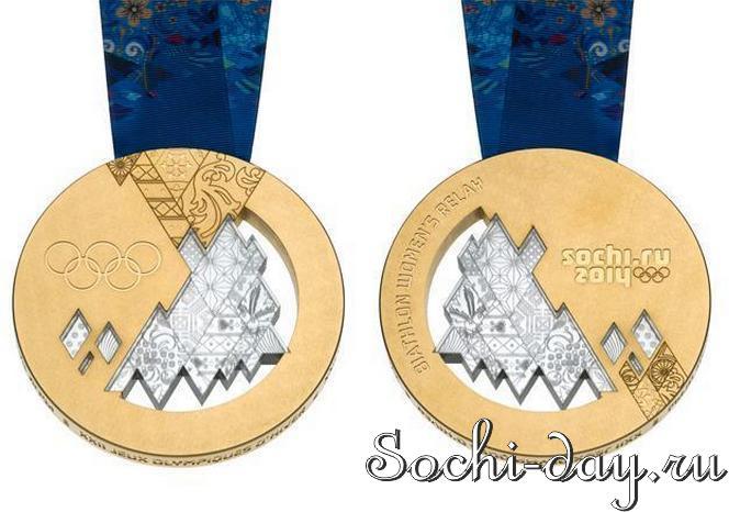 Презентация олимпийских наград